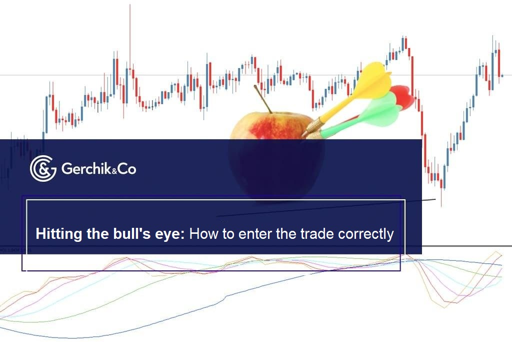 How to open a trade: Entry tips