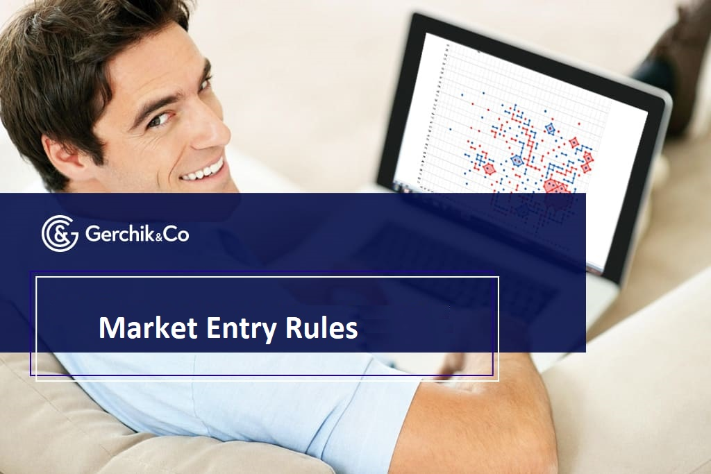 Entry point in forex: Market entry rules