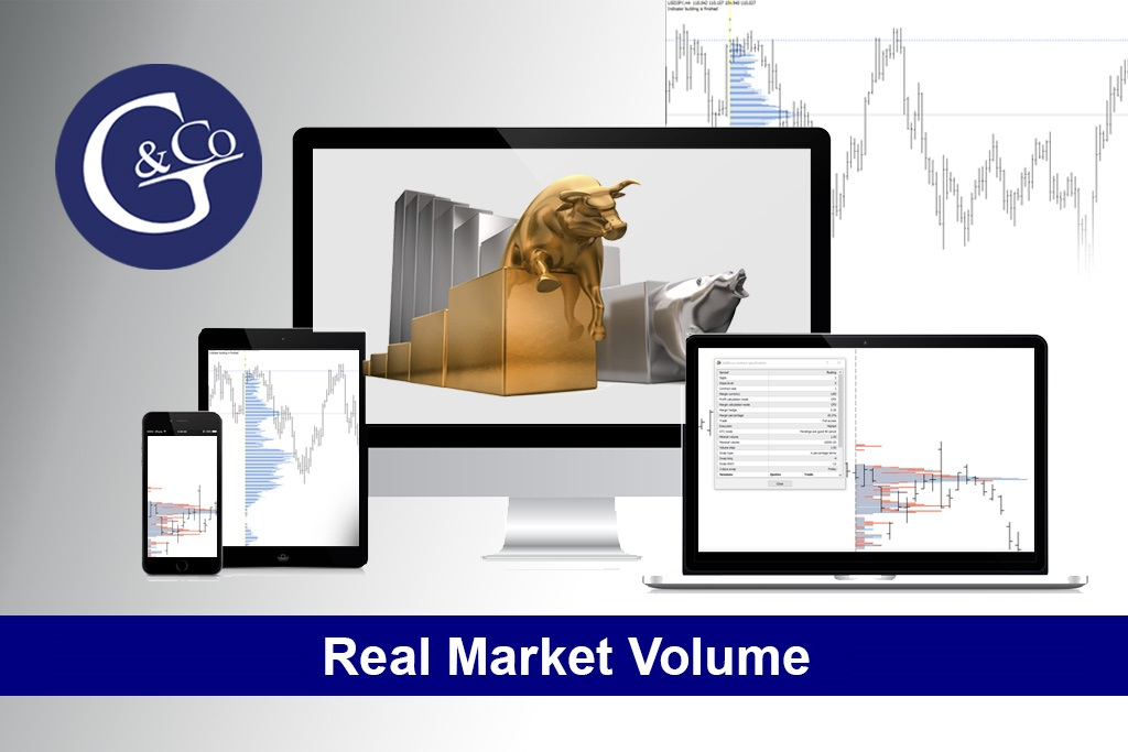 Real Market Volume Indicator and he advantages