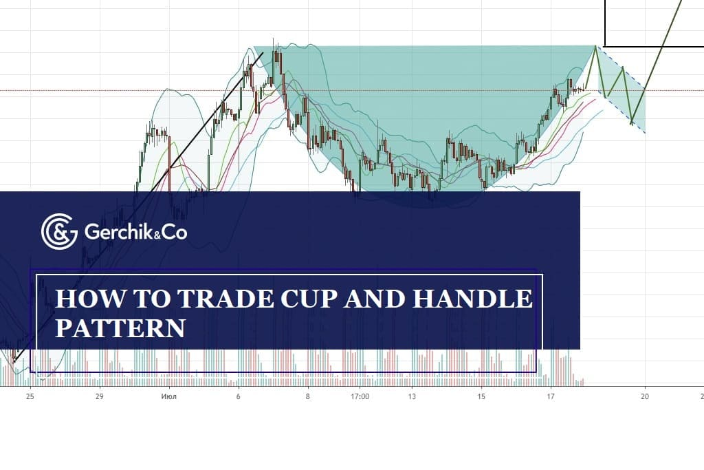 Cup and handle: how to trade this pattern