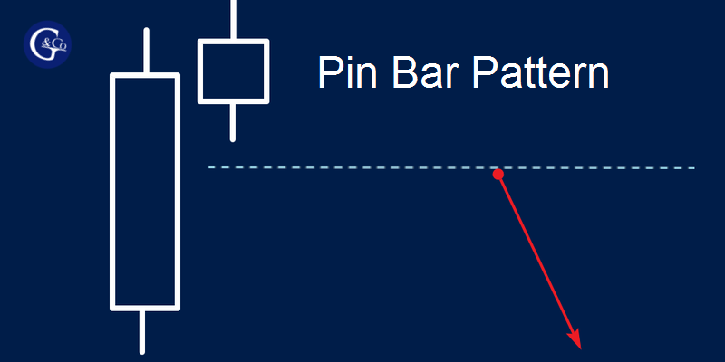 Pin Bar Chart Pattern in the Forex Market